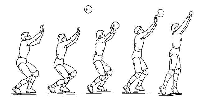 Fingerslag volleyball øvelser